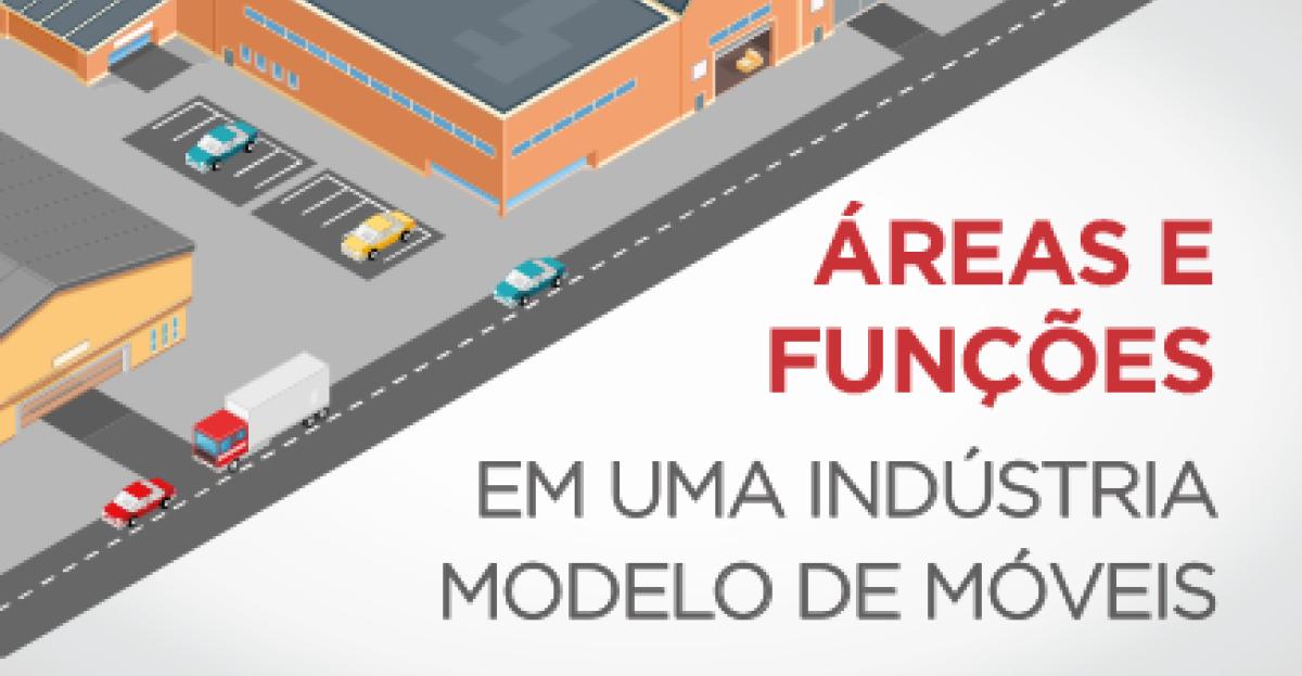 Áreas e funções em uma indústria de móveis
