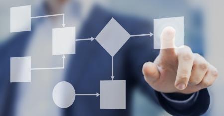 padronizacao-processos-industria-produtividade-formobile